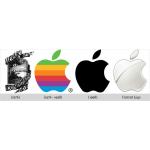 Как подобрать для компании хороший логотип?